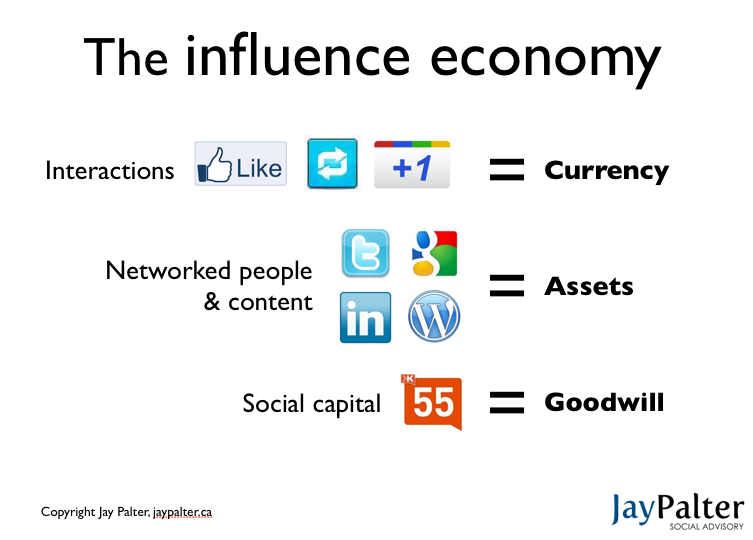 Five things every business leader should know about social capital and ...
