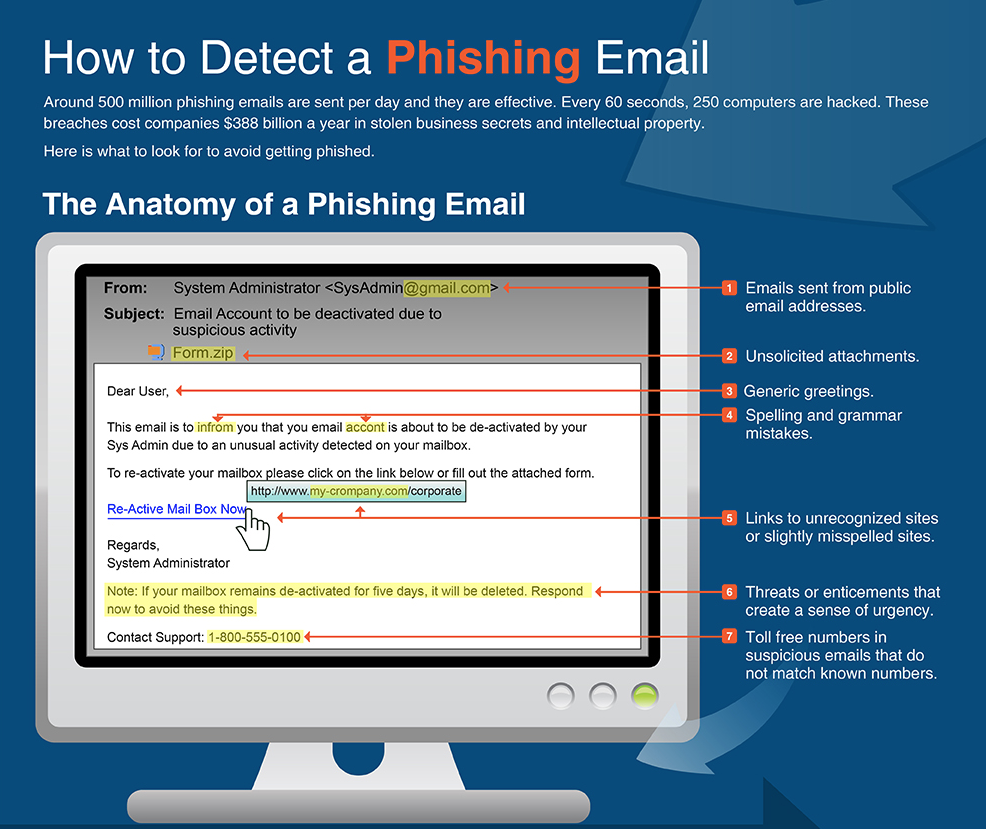 detect-phishing-email