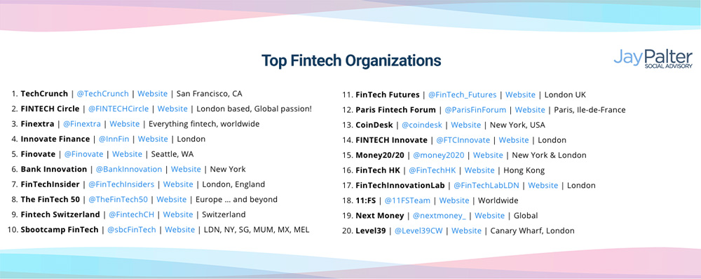 2019 Fintech influencers organizations