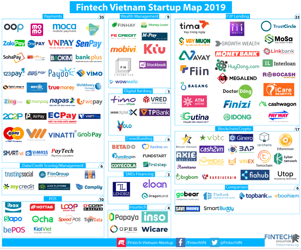 32 Fintech Ecosystem Maps From Around The World Updated Jay Palter