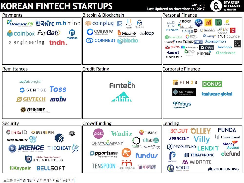 27 Fintech ecosystem maps from around the world - Jay Palter